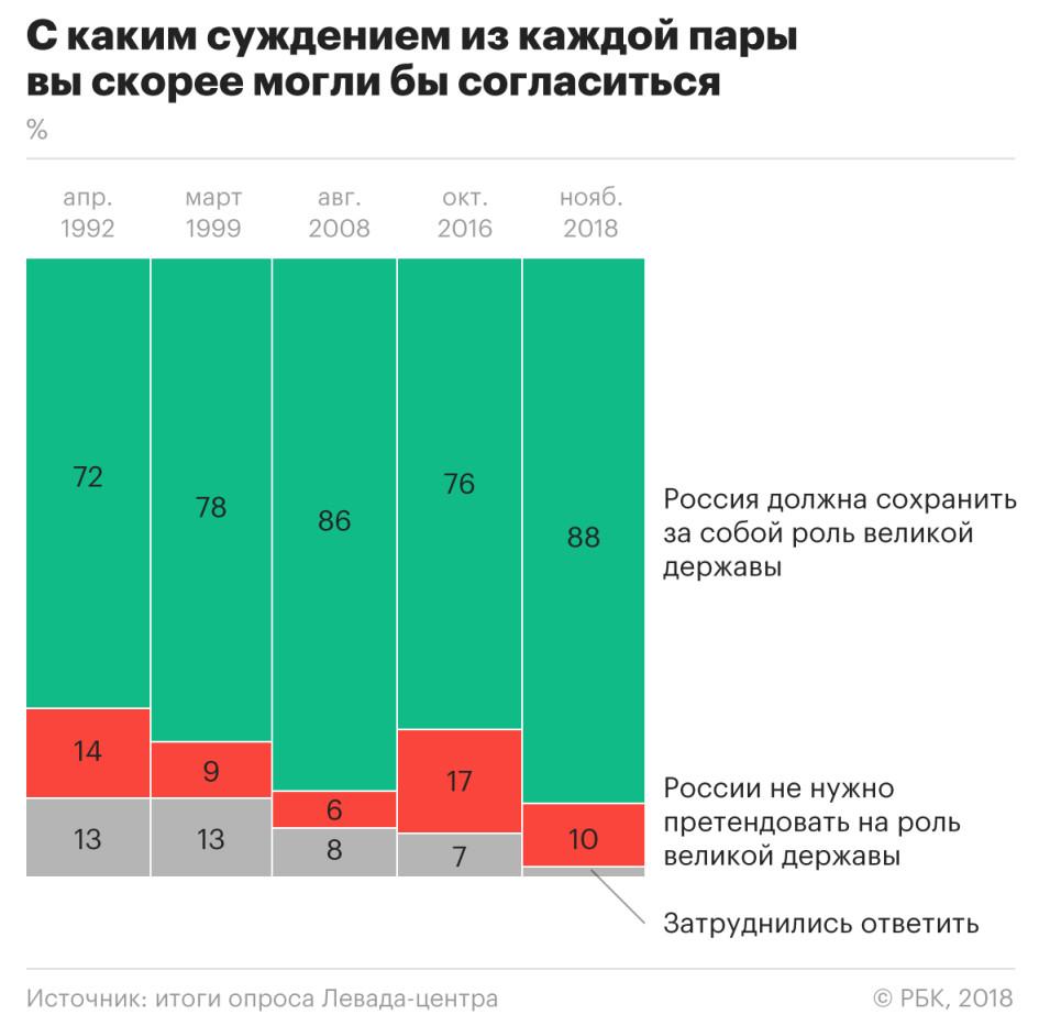 https://s0.rbk.ru/v6_top_pics/resized/945xH/media/img/2/15/755475676265152.jpeg