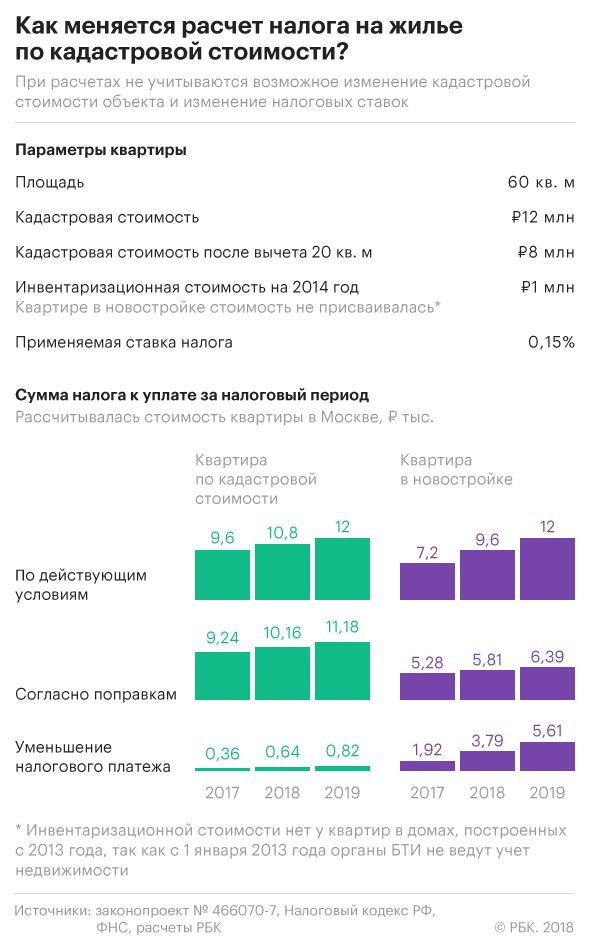 https://s0.rbk.ru/v6_top_pics/resized/945xH/media/img/2/19/755268968154192.png