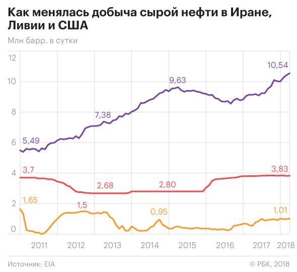 https://s0.rbk.ru/v6_top_pics/resized/945xH/media/img/2/38/755266411834382.png