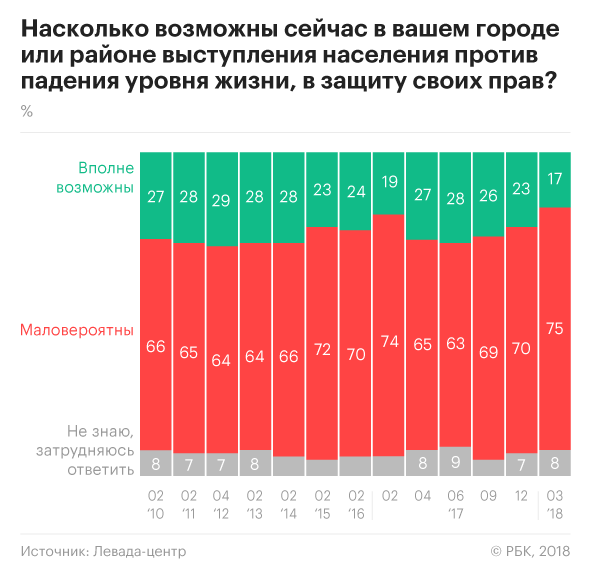 https://s0.rbk.ru/v6_top_pics/resized/945xH/media/img/2/73/755236380153732.png