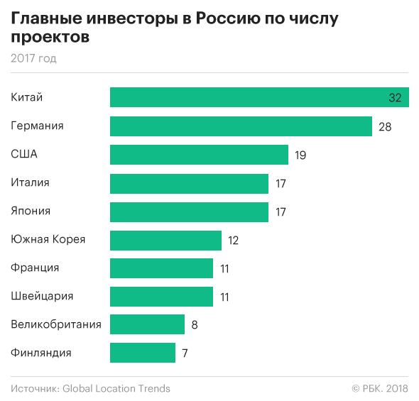 Хостинг в россии для китая бесплатный хостинг на 1 день samp