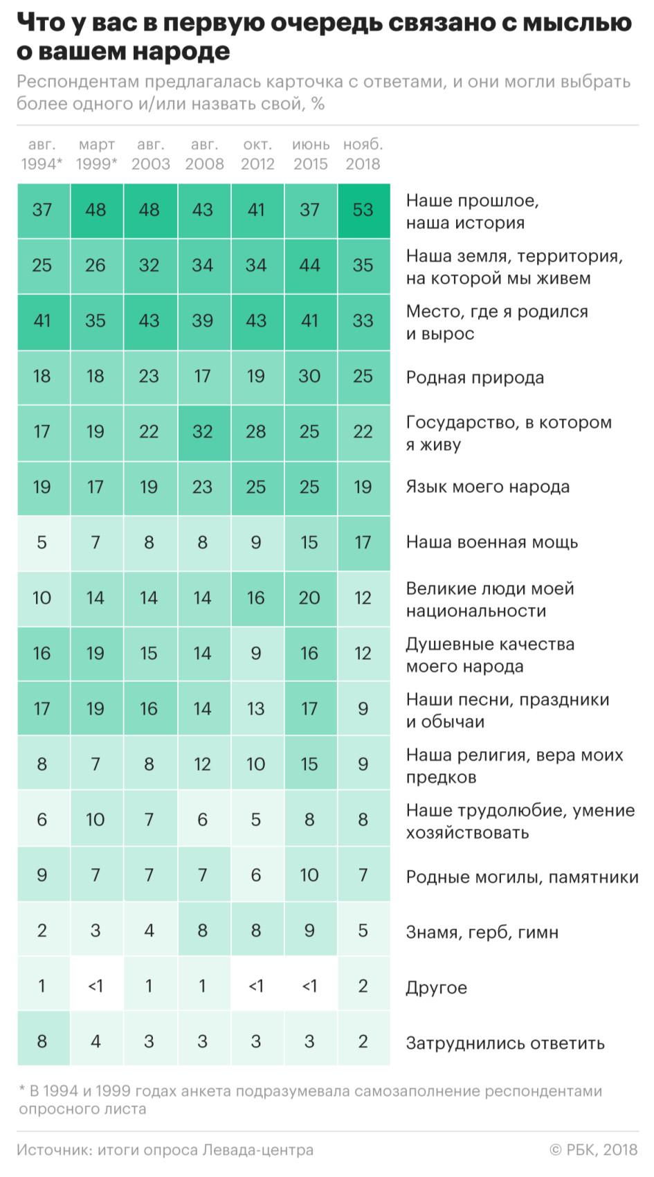 https://s0.rbk.ru/v6_top_pics/resized/945xH/media/img/2/78/755475672736782.jpeg
