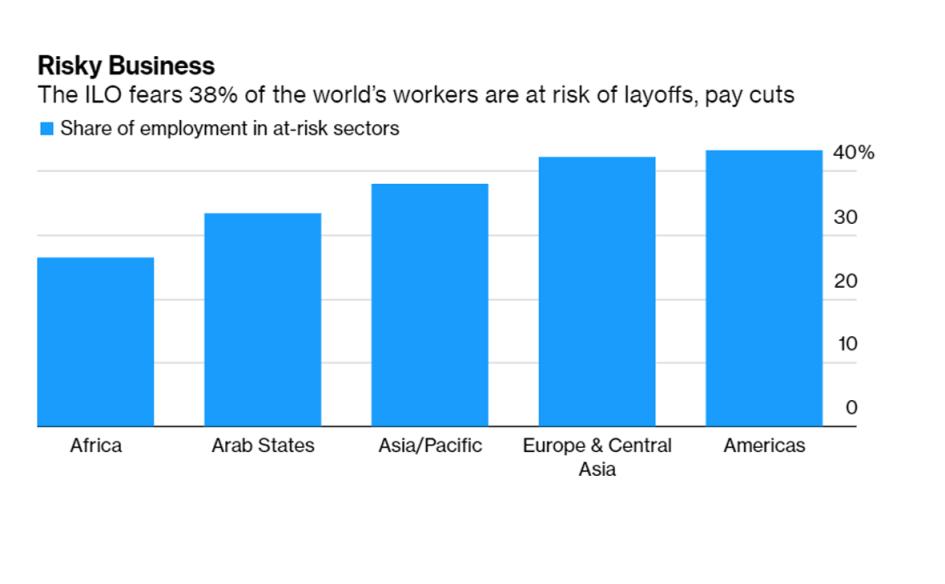 Доля занятости населения в сферах, подверженных риску