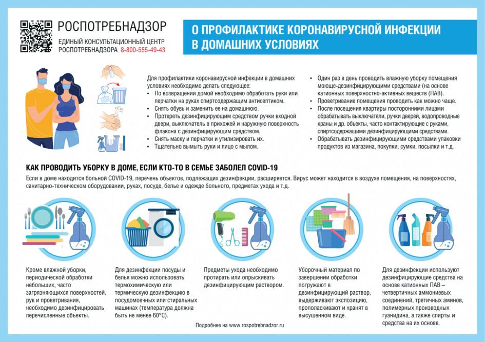 Памятка с мерами профилактики заболевания коронавирусной инфекцией
