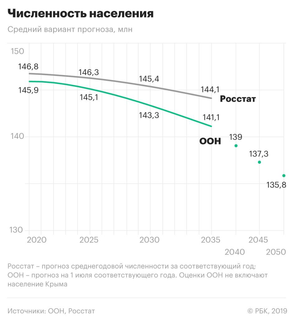 Совкомбанк кредит для пенсионеров 2020г