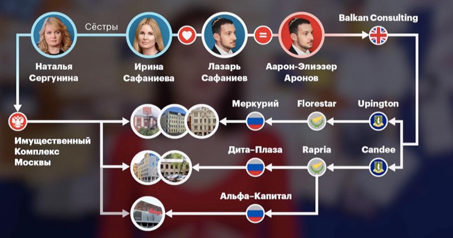 Фото: navalny.com