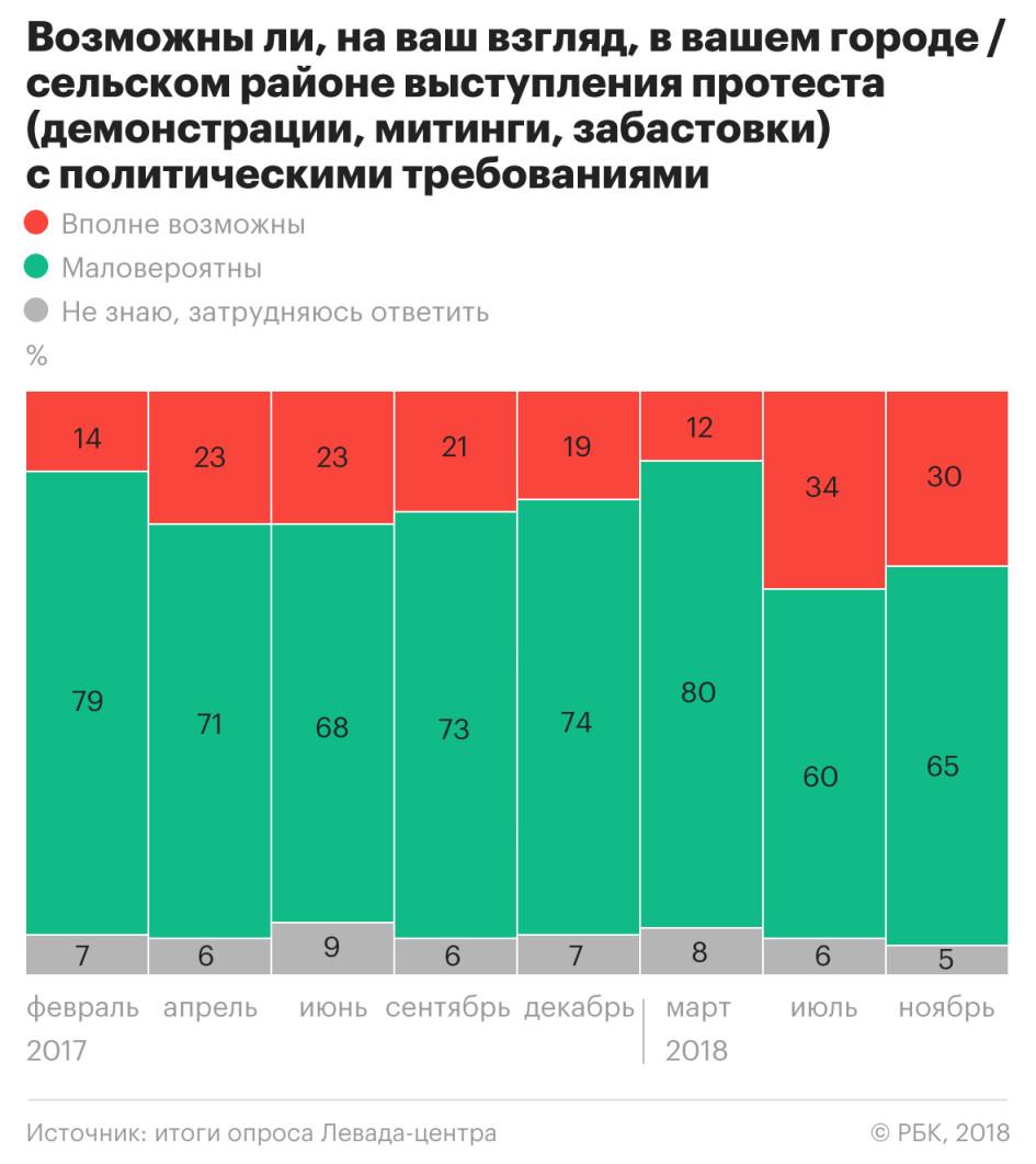 https://s0.rbk.ru/v6_top_pics/resized/945xH/media/img/3/27/755445450618273.jpeg