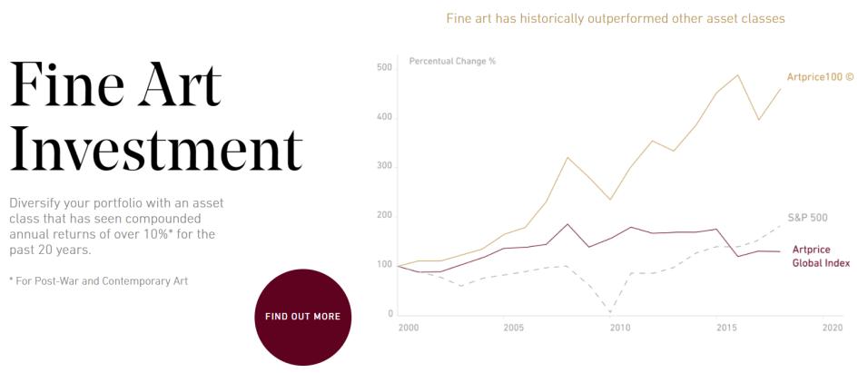 График, демонстрирующий выгодность инвестиций в искусство, на платформе Maecenas