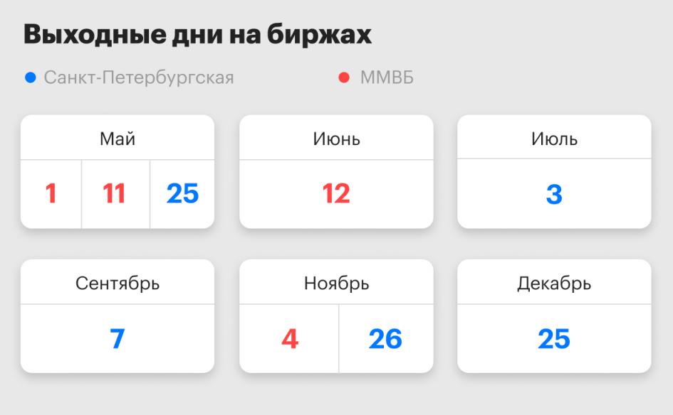 Выходные дни на Московской и Санкт-Петербургской биржах в 2020 году