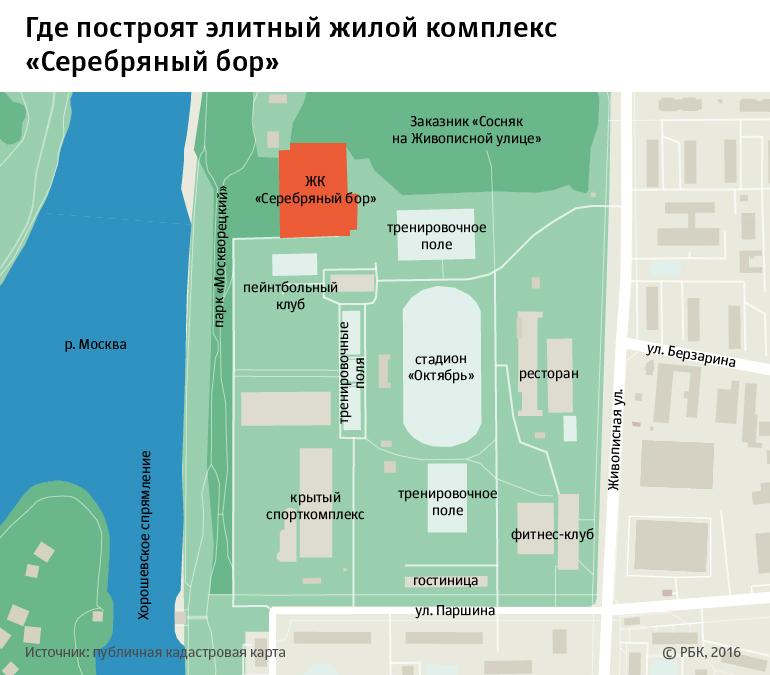 Эксперты и противники застройки отмечают, что из комплекса не может быть выезда —дорогу и инженерные сети придется прокладывать через парк или через стадион