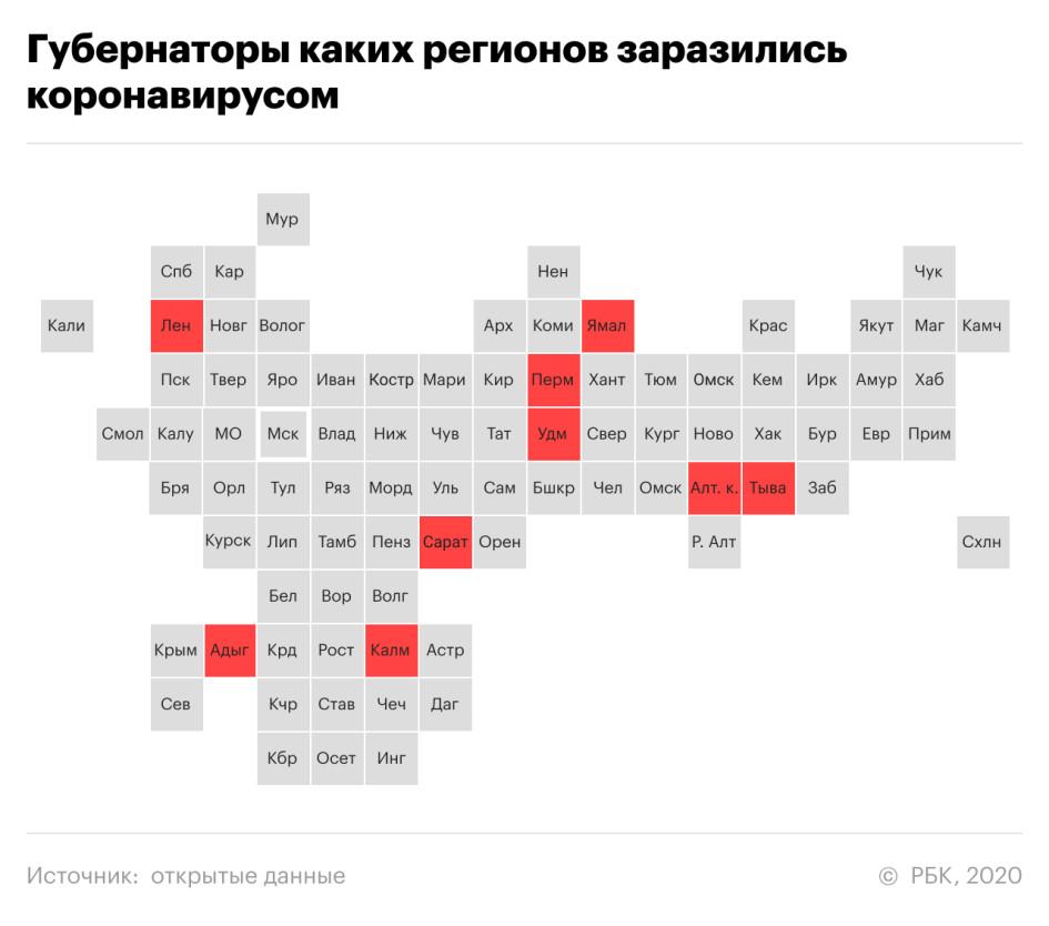 В каких регионах губернаторы переболели коронавирусом. Карта