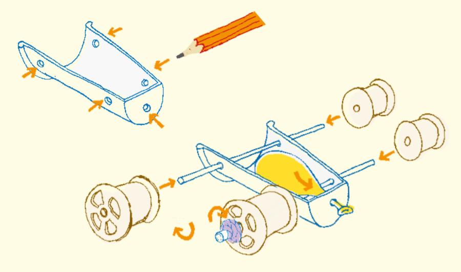 Основы инжиниринга, физики и математики можно заложить детям с помощью домашних экспериментов и простых игр. Например, инженеры Dyson придумали 44 технических эксперимента для детей