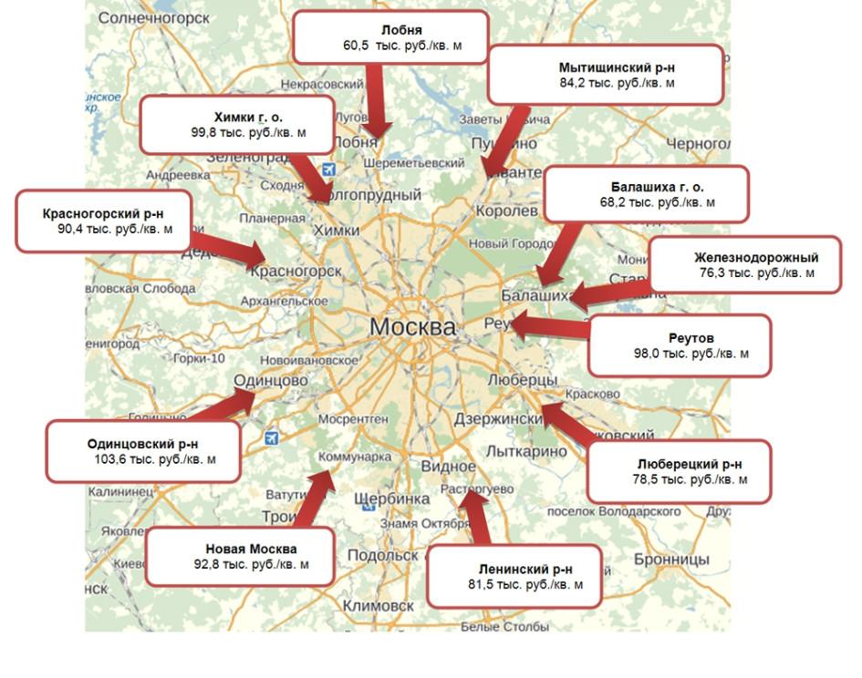 Структура предложения новостроек по уровню средневзвешенной цены в зависимости от местоположения