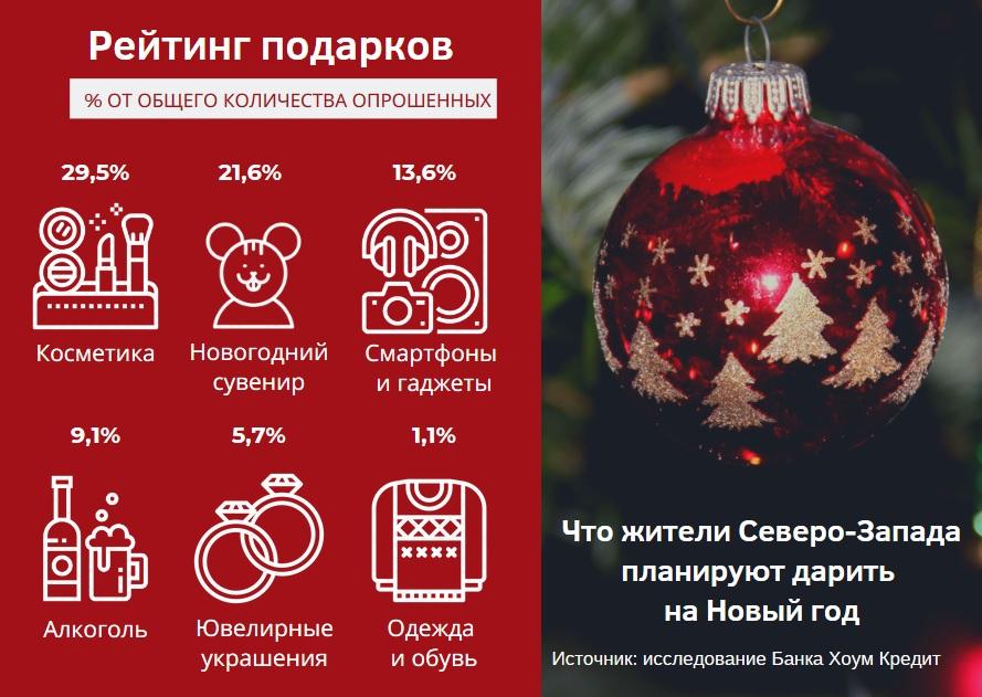 хоум кредит расписание работы в новогодние праздникипочему все банки отказывают в кредите с хорошей историей