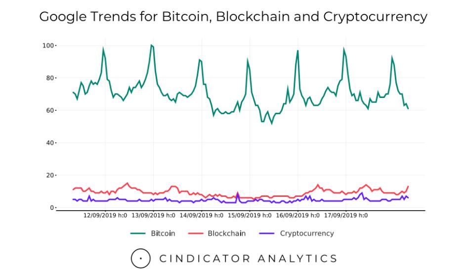 Позитивная неделя для Bitcoin. Обзор рынка криптовалют :: РБК.Крипто