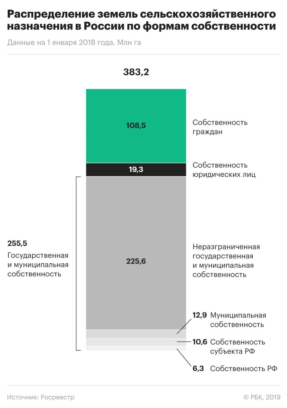 https://s0.rbk.ru/v6_top_pics/resized/945xH/media/img/4/53/755706479192534.jpeg