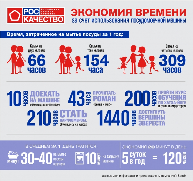 Фото: new-retail.ru