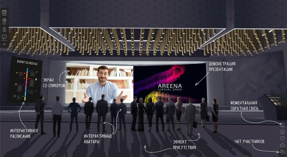 Описание мероприятия на Areena Virtual Space