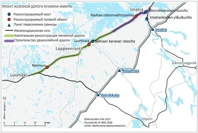 Проект пассажирской ветки Каменногорск-Лаппеенранта
