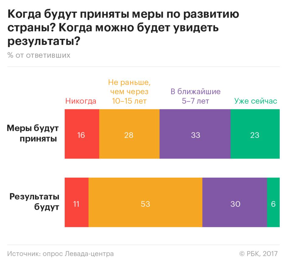 https://s0.rbk.ru/v6_top_pics/resized/945xH/media/img/4/74/755114622242744.png
