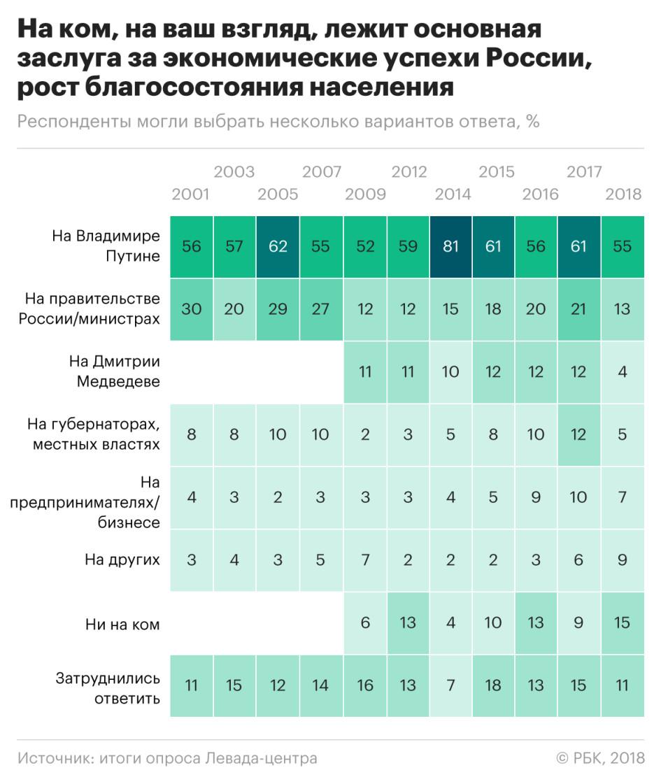 https://s0.rbk.ru/v6_top_pics/resized/945xH/media/img/4/96/755445454076964.jpeg