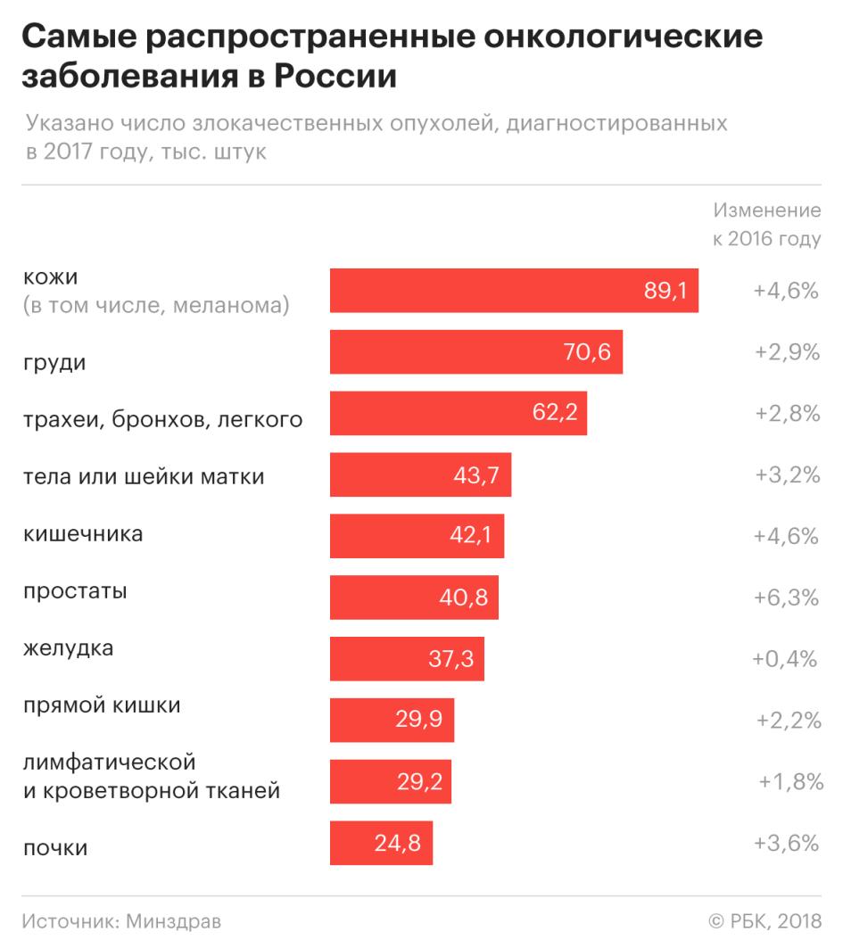 статистика по словам лучшим в мире