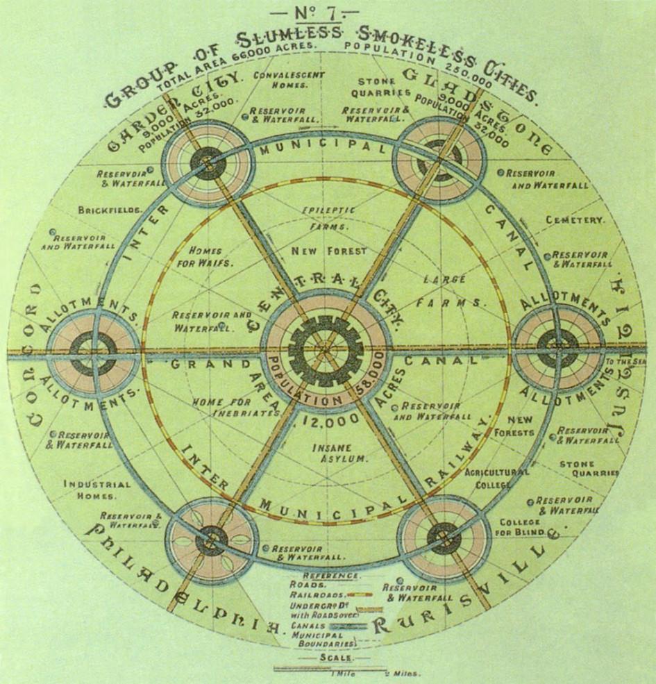 Оригинальная концепция города-сада Эбенизера Говарда. 1902 год