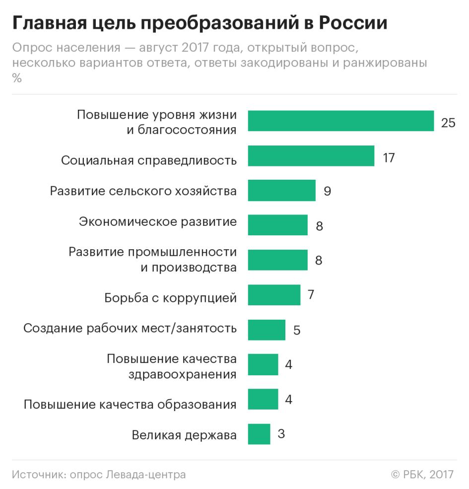 https://s0.rbk.ru/v6_top_pics/resized/945xH/media/img/5/76/755114622242765.png