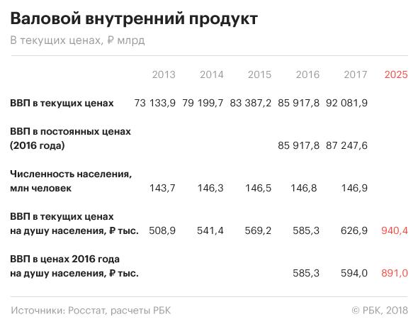 https://s0.rbk.ru/v6_top_pics/resized/945xH/media/img/5/79/755199337696795.png