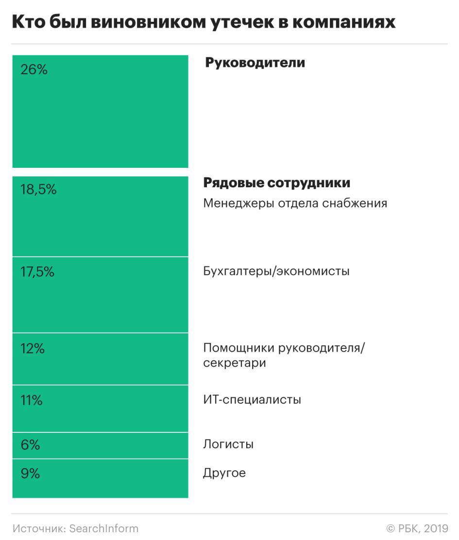 https://s0.rbk.ru/v6_top_pics/resized/945xH/media/img/5/85/755502484651855.png