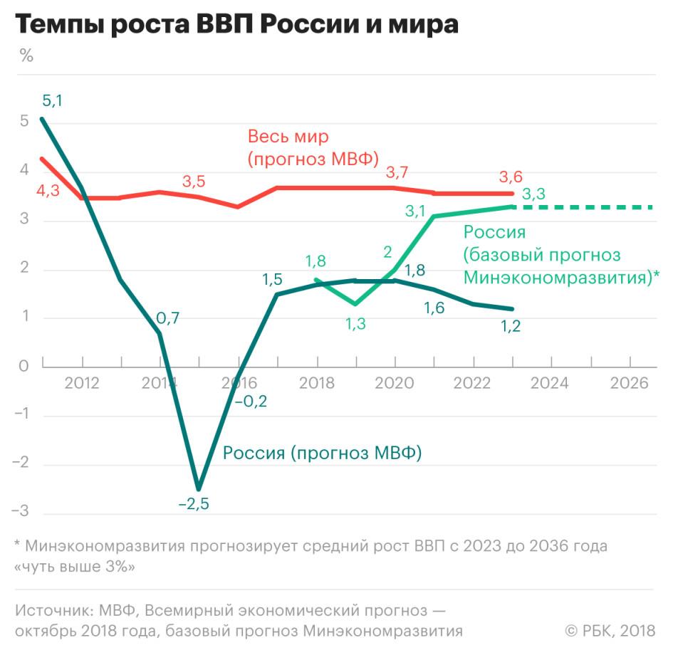 https://s0.rbk.ru/v6_top_pics/resized/945xH/media/img/5/87/755429095730875.jpeg