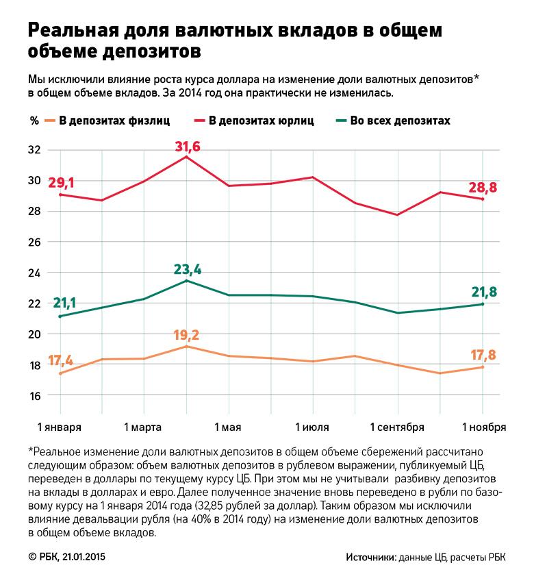 Валютная ситуация в россии что такое в форексе пары