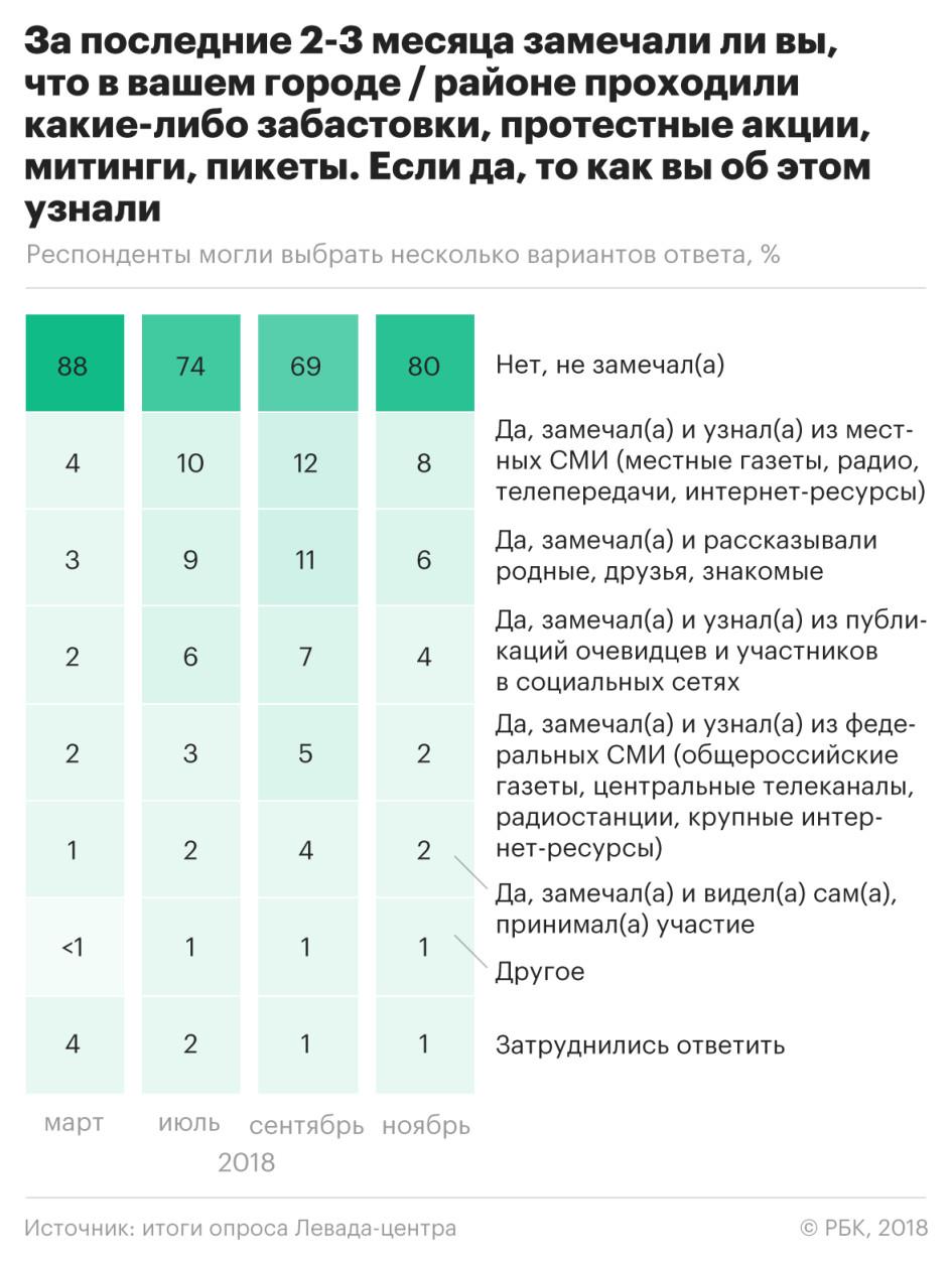 https://s0.rbk.ru/v6_top_pics/resized/945xH/media/img/6/27/755445452244276.jpeg
