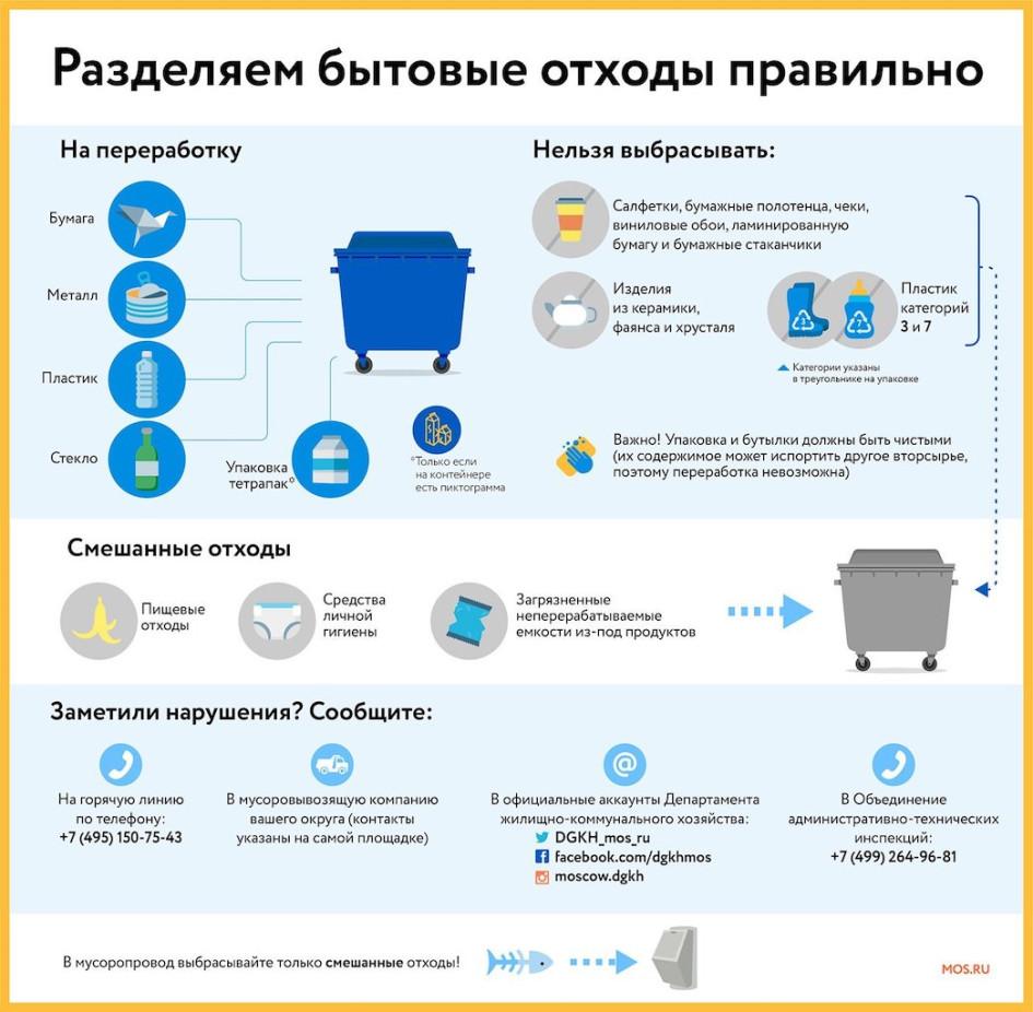 Как разделять бытовые отходы