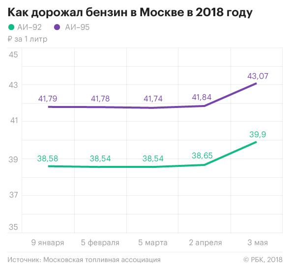 https://s0.rbk.ru/v6_top_pics/resized/945xH/media/img/6/30/755253603609306.png