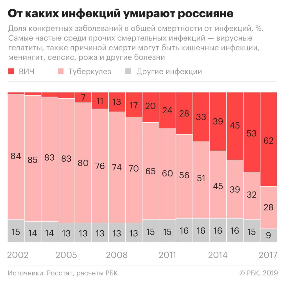 https://s0.rbk.ru/v6_top_pics/resized/945xH/media/img/6/49/755522997362496.jpeg