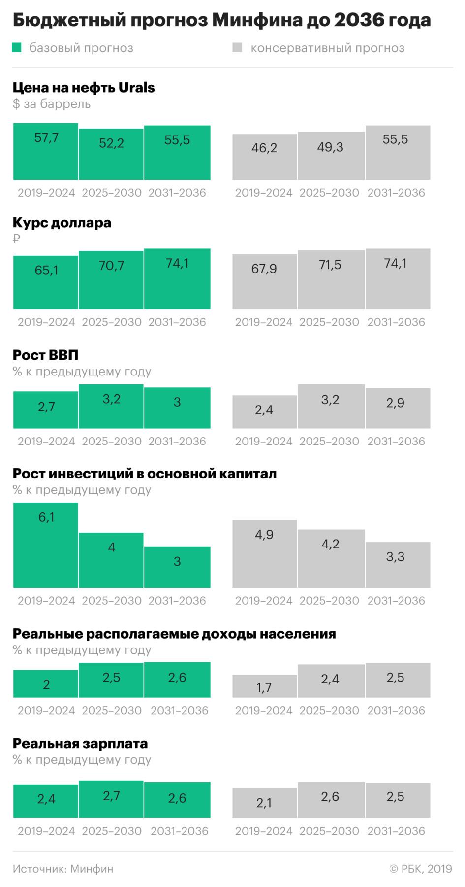 https://s0.rbk.ru/v6_top_pics/resized/945xH/media/img/6/61/755541293815616.jpeg