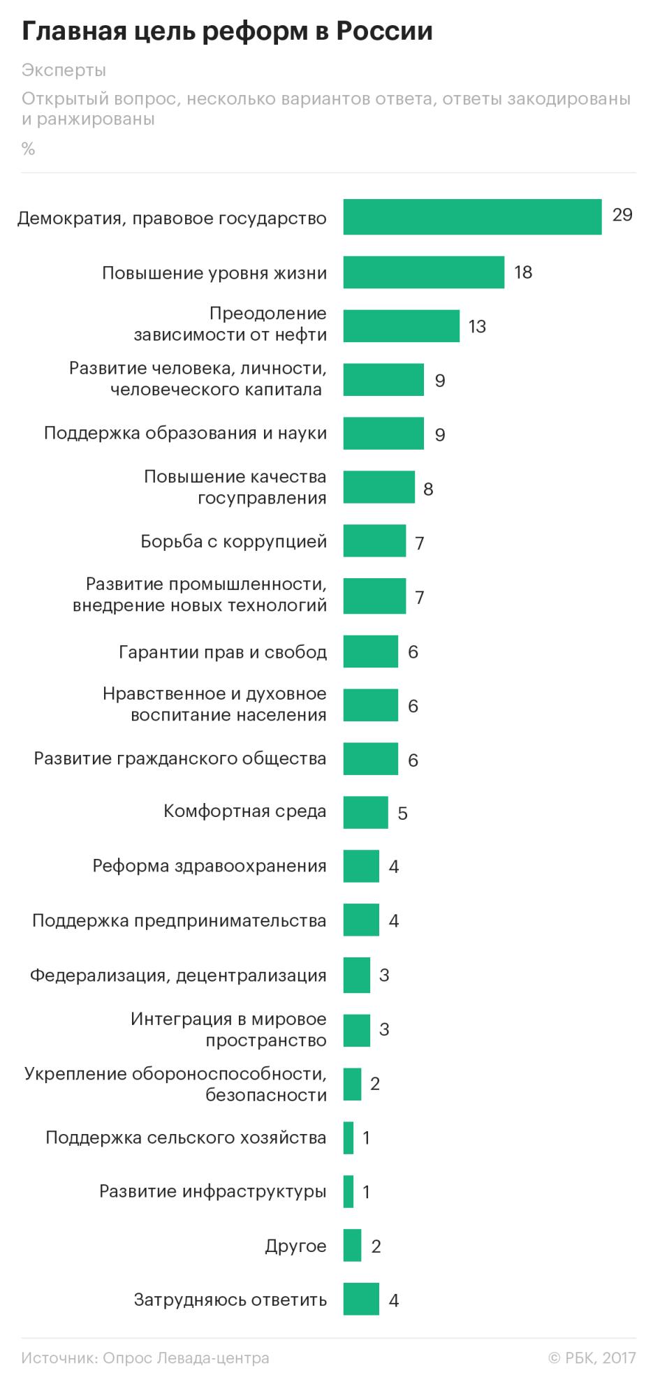 https://s0.rbk.ru/v6_top_pics/resized/945xH/media/img/6/74/755114622242746.png