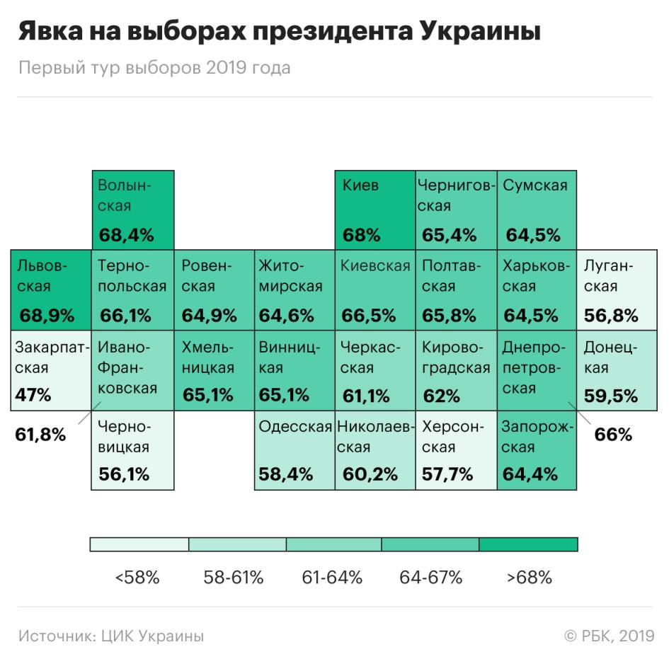 2 апреля 2019 - Выборы президента Украины 2019: Кто победил, как проголосовали украинцы, кого хочет видеть кремль — последние новости онлайн 2 апреля