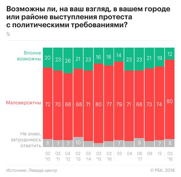 https://s0.rbk.ru/v6_top_pics/resized/945xH/media/img/6/80/755236380153806.png
