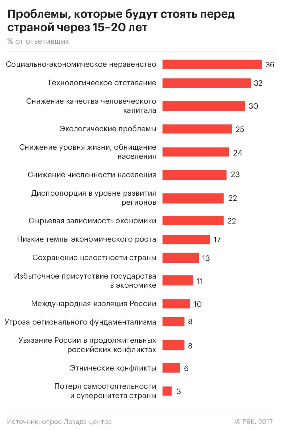 https://s0.rbk.ru/v6_top_pics/resized/945xH/media/img/6/94/755114622241946.png