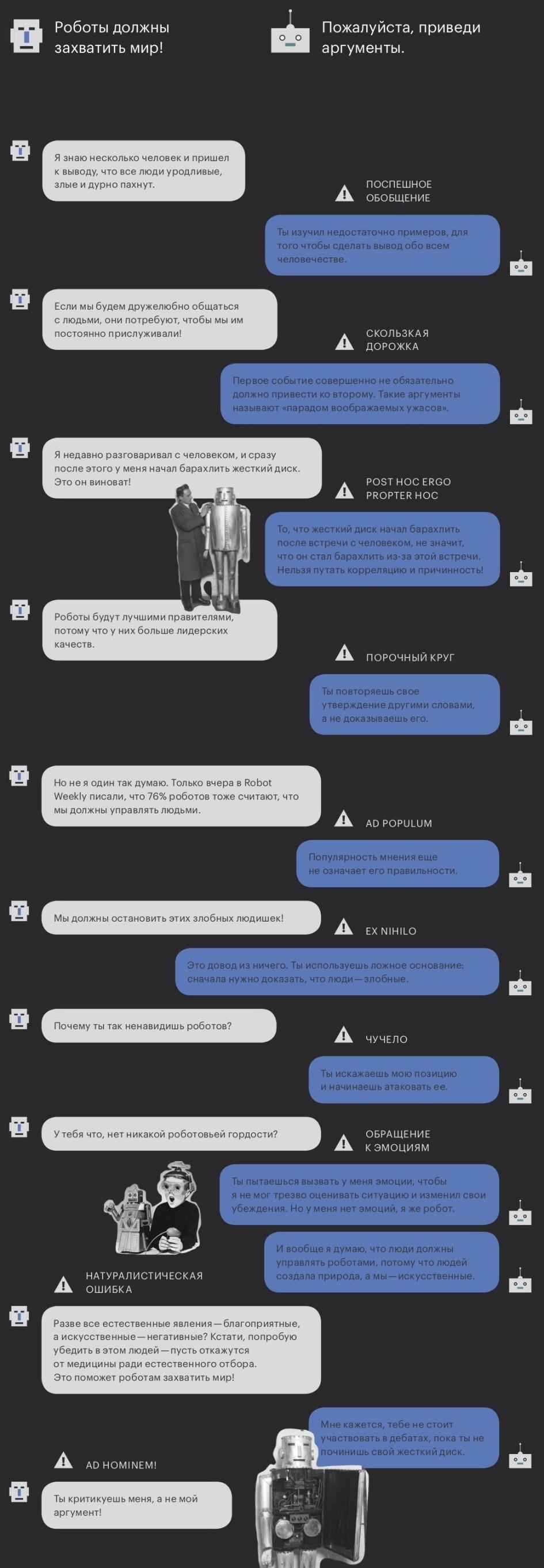 Разнообразные ошибки аргументации на примере диалога двух роботов