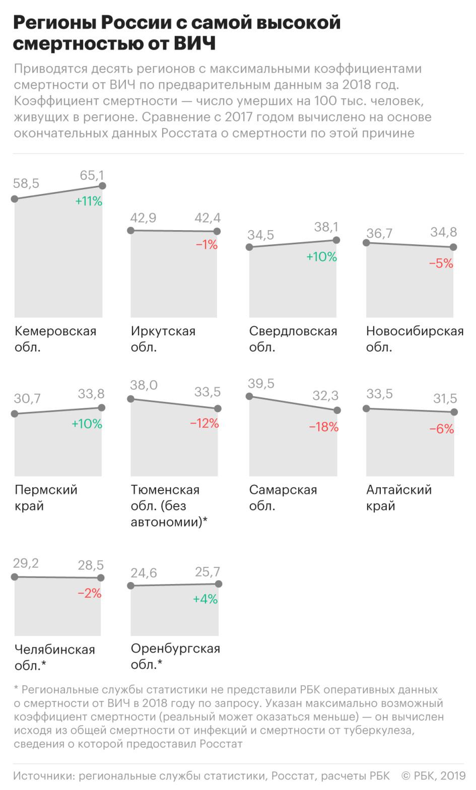 https://s0.rbk.ru/v6_top_pics/resized/945xH/media/img/7/03/755522824192037.jpeg