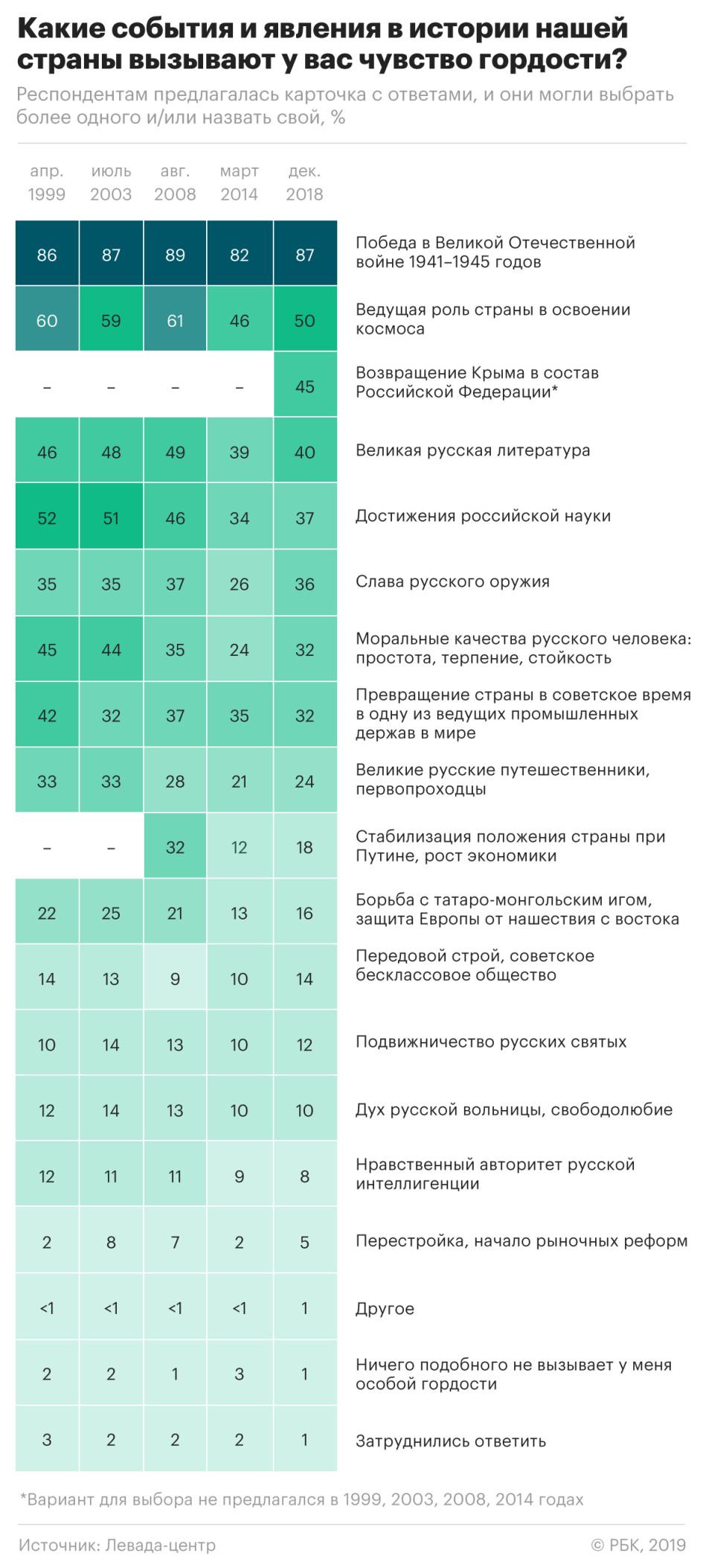https://s0.rbk.ru/v6_top_pics/resized/945xH/media/img/7/23/755475672342237.jpeg