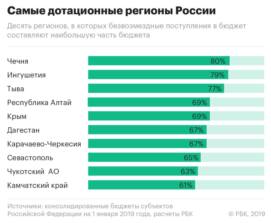 9 вопросов про 5 лет: что Крым получил от присоединения к России