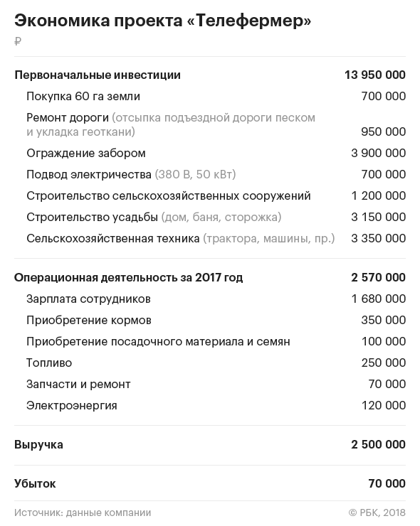 https://s0.rbk.ru/v6_top_pics/resized/945xH/media/img/7/27/755187949392277.png