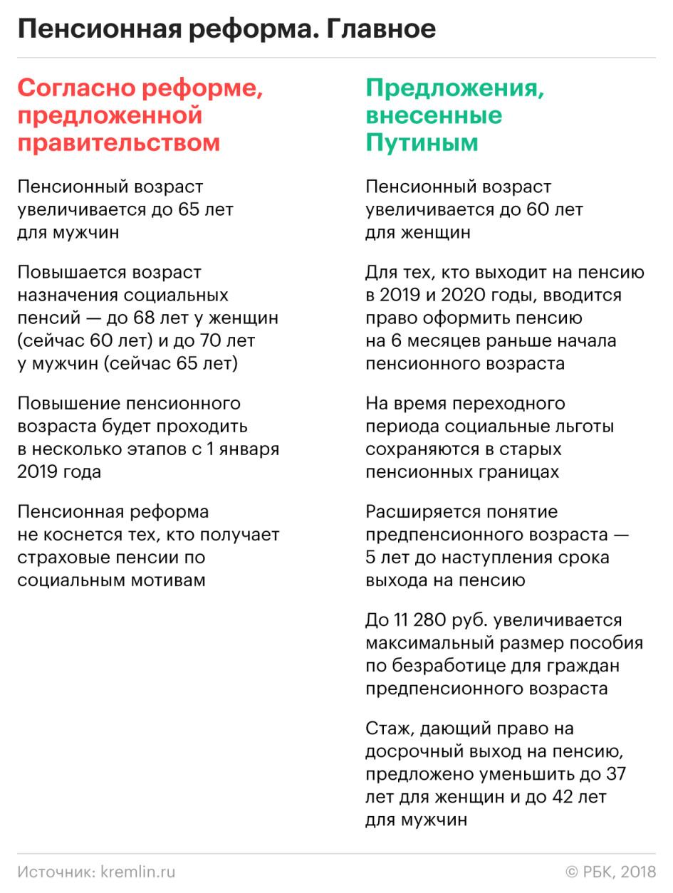 https://s0.rbk.ru/v6_top_pics/resized/945xH/media/img/7/38/755378746320387.jpeg
