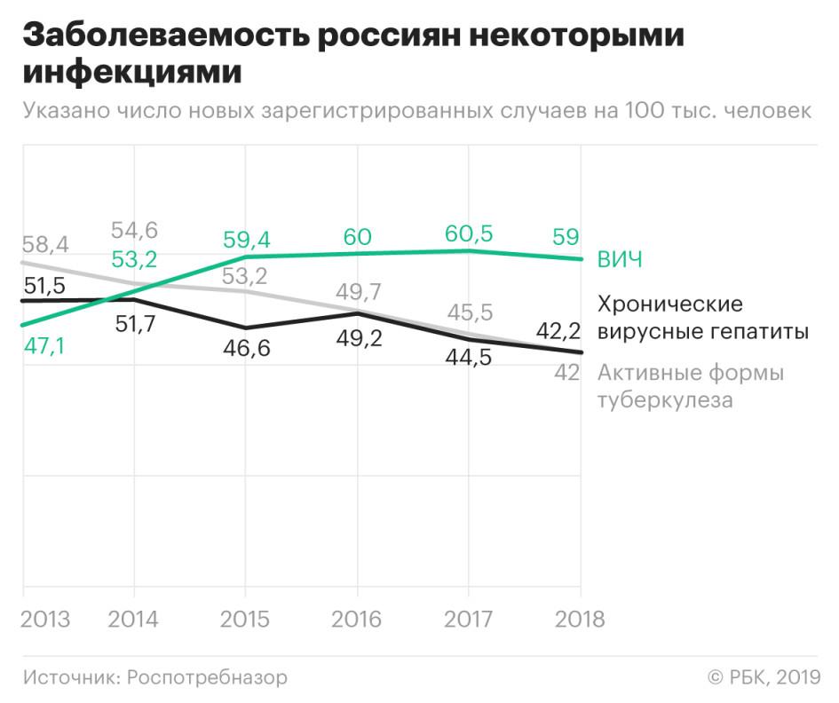 https://s0.rbk.ru/v6_top_pics/resized/945xH/media/img/7/42/755505097960427.jpeg