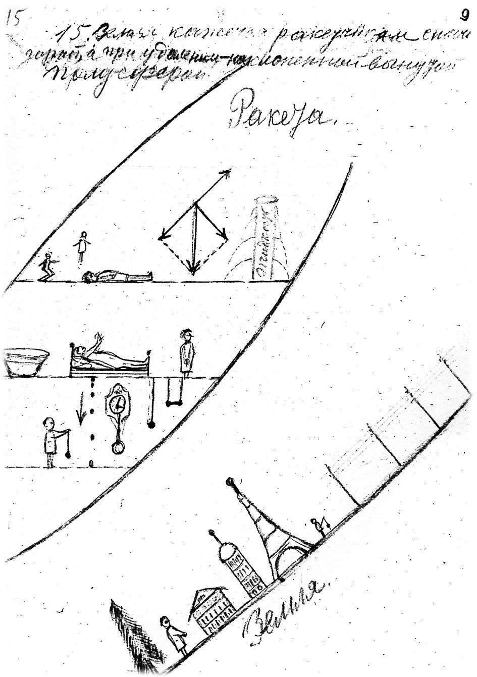 Рисунок Константина Циолковского
