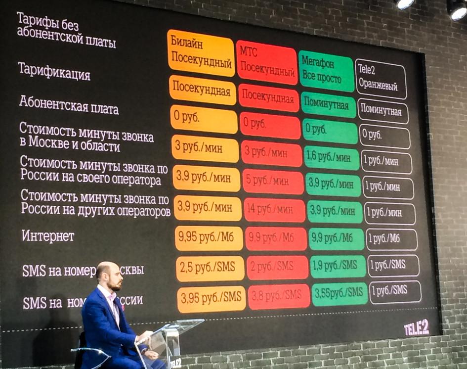 Пресс-конференция, посвященная запуску сети Tele2 вмосковском регионе